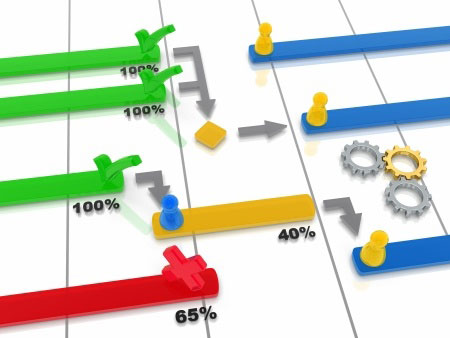 automatic-planning-your-projects-gantt