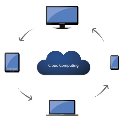 cloud-computing-tablet-phone-pc